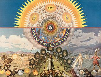 Psihologie si Alchimie: Jung si explorarea inconstientului